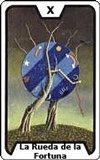 Significado de las Cartas del Tarot - La Rueda de la Fortuna