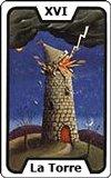 Significado de las Cartas del Tarot - La Torre